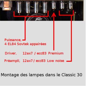 Emplacement des lampes sur le peavey classic 30