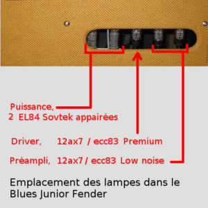 blues junior fender, emplacement des lampes