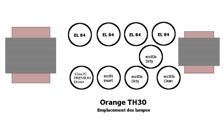 set de retubage TH30 Orange